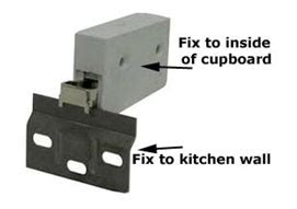 Kitchen Cabinet Fixings by Fit Kitchen Wall Units Diy Guide To Hanging Kitchen Wall