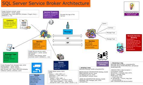 sql database diagrams free resources for sql server