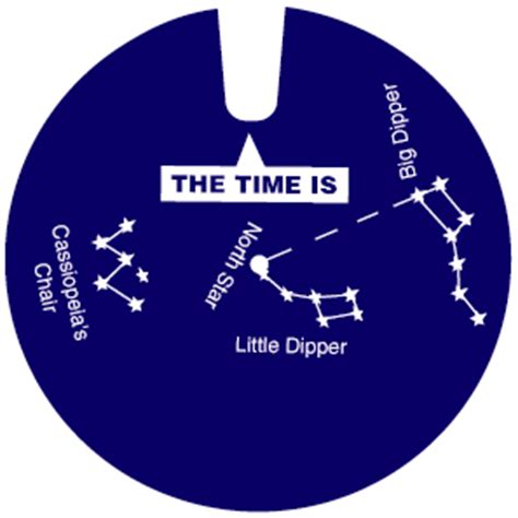Printable Star Clock | rough science star clock template pbs