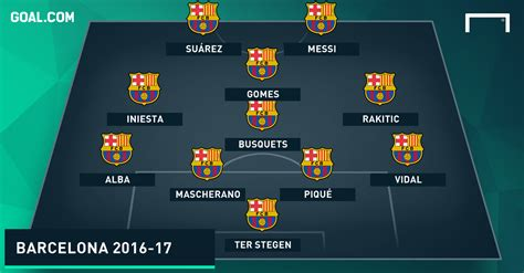 barcelona line up how barcelona could line up with andre gomes football