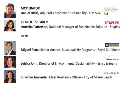 Um Mba Application Status by Corporate Sustainability Sustainability Of