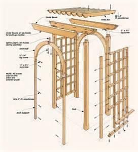 Arbor Trellis Plans garden arbor woodsmith plans