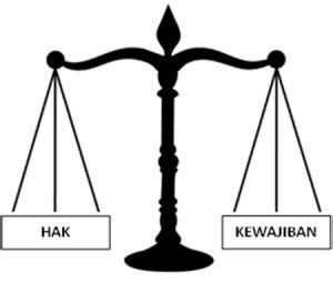 Salemba Empat Hak Dan Kewajiban perbedaan hak dan kewajiban yang perlu anda ketahui kutu buku