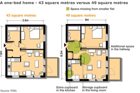 A Life Lived In Tiny Flats Bbc News Small House Plans Uk