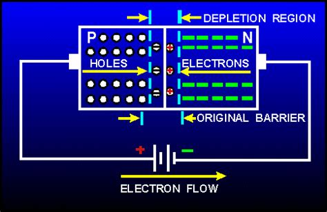 pn junction diode formation formation of ions in diode electrical engineering stack exchange