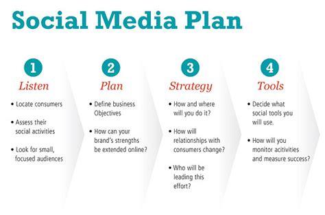 plan social media 7 step beginner s guide to effective social media for