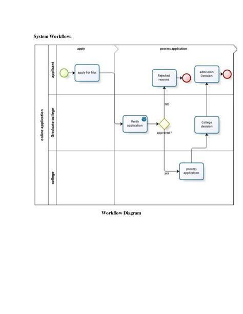 application workflow diagram msc application workflow management system