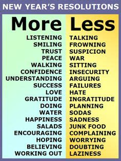 New Years Resolution Less Stress by Word Don T Stress Things That You No