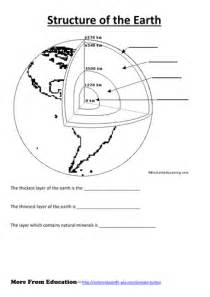 simple worksheet for structure of the earth by