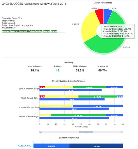 data analysis template for teachers illuminate dna student assessment data management