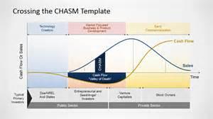 crossing the chasm slides for powerpoint slidemodel