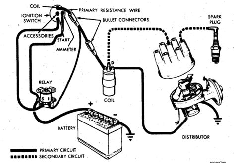 point and condenser ignition system diagram point free