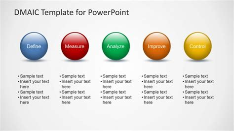 Dmaic Template For Powerpoint Slidemodel Dmaic Ppt Template
