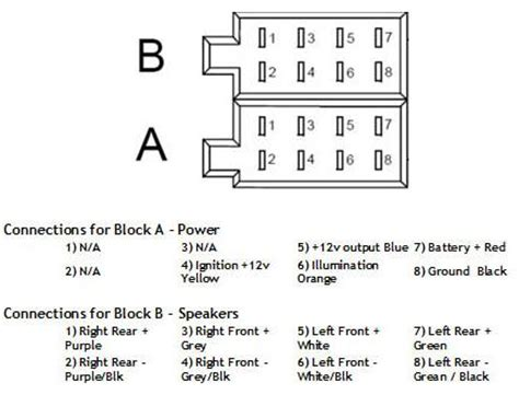 radio wiring diagram punto mk1 the fiat forum