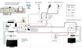 rv satellite wiring diagrams directv dish wiring diagram