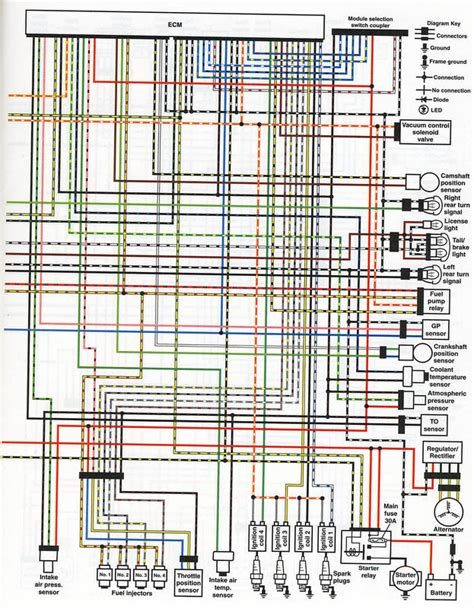 hayabusa wiring diagram efcaviation