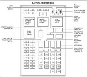 f fuse box diagram image wiring 2003 f 150 xlt fuse box diagram 2003 trailer wiring diagram for on 2000 f150 5 4
