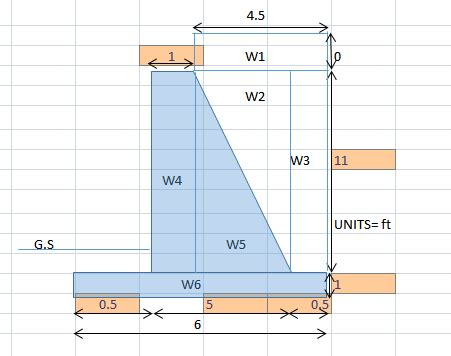 Gravity Retaining Wall Design Spreadsheet by Design Features Gravity Retaining Wall Design Of A
