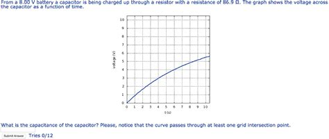 function of resistor in power supply resistor capacitor function 28 images nuaa system engineering ppt potential as a function