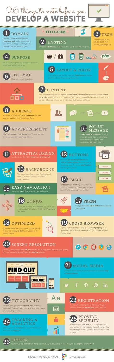 Infographic Visual Ly Creating A Career Plan Five 26 things to note before you develop a website visual ly