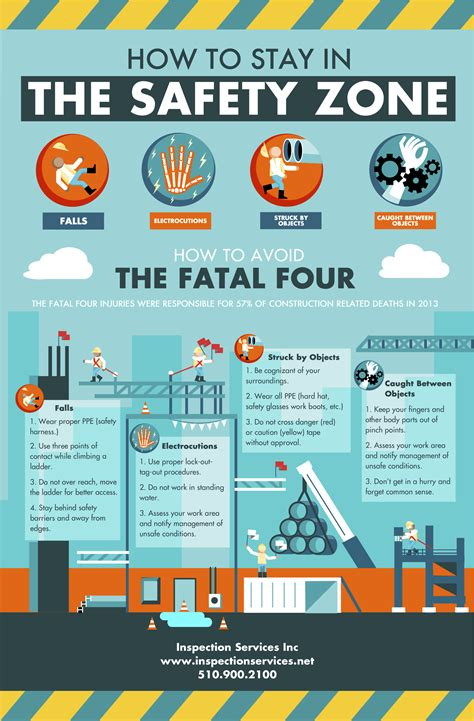 construction prints office construction safety poster google search safety
