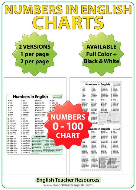 numbers 1 100 in english printable free worksheets 187 number words 1 100 free math