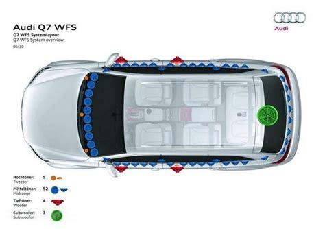 Audi Q7 Startet Nicht by Mehr Sound Geht Nicht Audi Q7 Konzept Mit 62 Boxen