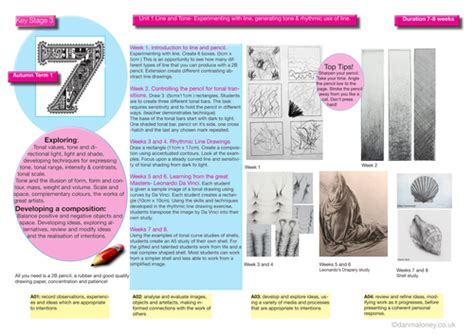 layout of schemes of work art and design ks3 year 7 scheme of work by dan maloney
