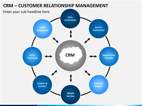 Customer Relationship Management Letter Sle Customer Relationship Mangement Crm Powerpoint Template Sketchbubble