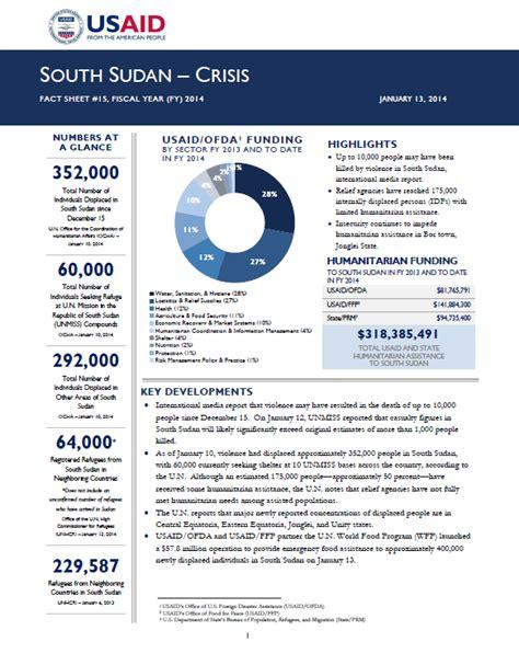Ofda Template South Sudan Crisis Fact Sheet 20 January 23 2014 U S