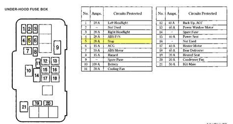 92 honda accord fuse box diagram 92 honda accord fuse box location wiring diagram and