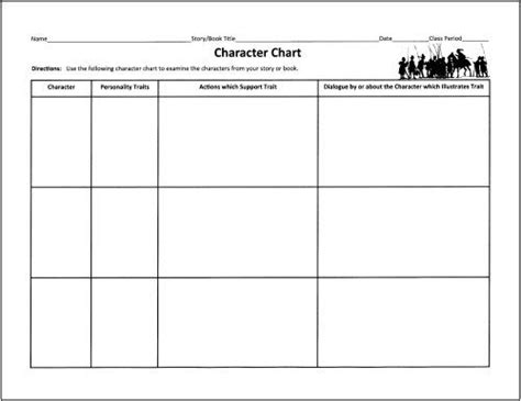 lord of the flies theme graphic organizer literary character analysis chart analysis chapter 3