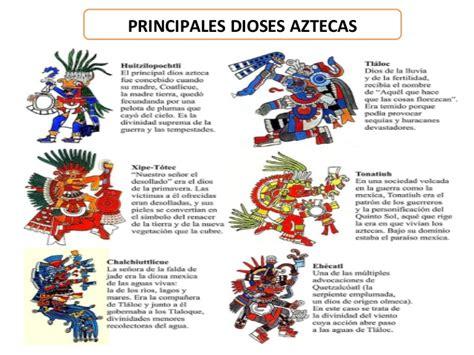 Imagenes De Los Aztecas De Los Dioses | los aztecas