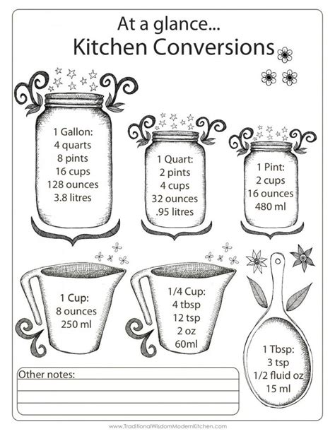 Best 25  Measurement conversion chart ideas on Pinterest   Measurement conversions, Measurement