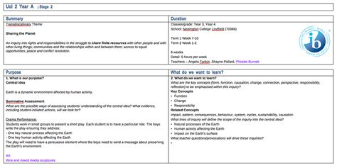 pyp planner template primary years programme unit of inquiry prep talk