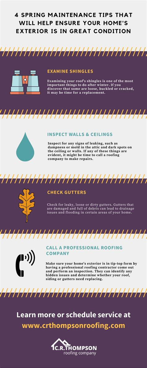 Roof Care 4 Tips To 4 Maintenance Tips To Ensure Your Home S Exterior Is In Great Condition C R Thompson