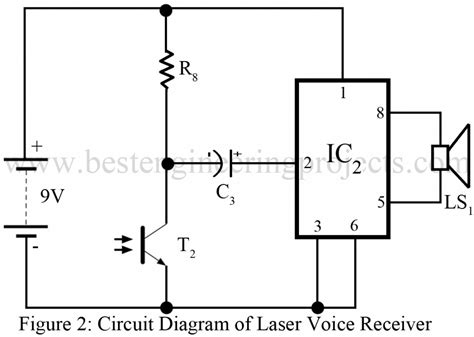 laser diode transmitter circuit laser voice transmitter circuit