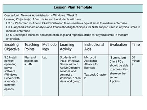 lesson plan template for nursing education developing a competency based curriculum