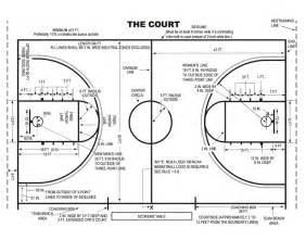 Game markings nba basketball ncaa basketball nfhs basketball nfhs