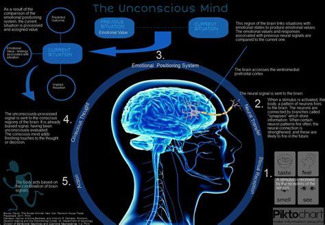 mind your mind series part 1 steemit