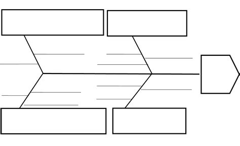 Template Diagram by Fishbone Diagram In Word And Pdf Formats