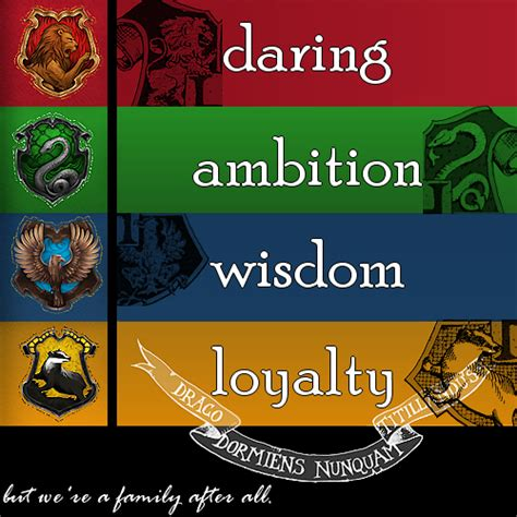 4 houses of hogwarts hogwarts alumni hogwarts houses logo