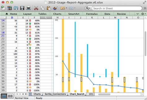 Exle Of Data Analysis In Research by R Vs Excel For Data Analysis R R Directory