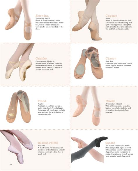 Balet Shoes 1 except for ballet shoes search ballet