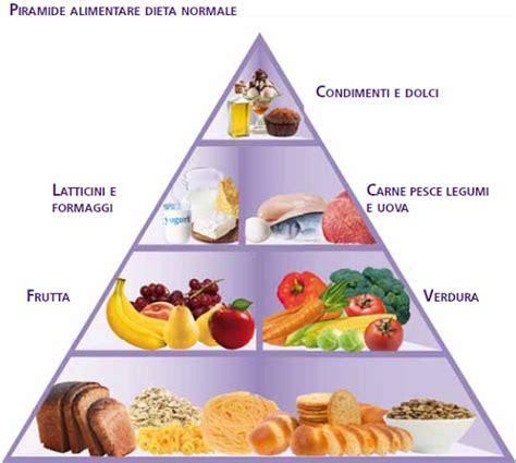 dieta chetogenica alimenti dieta chetogenica normocalorica