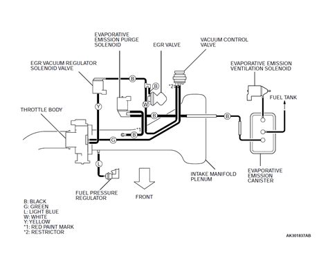 coil wiring diagram for 2001 mitsubishi montero sport 3 0