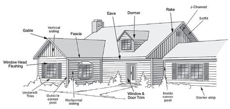 Parts Of A House Exterior by Siding Contractor Exterior Remodeling Inc