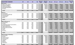 resource forecasting excel template 3 free excel payroll templates