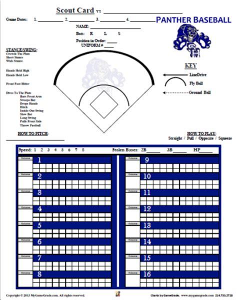 softball pitching chart template dcrevizion