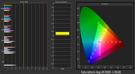 color accuracy test the iphone 5 display thoroughly analyzed